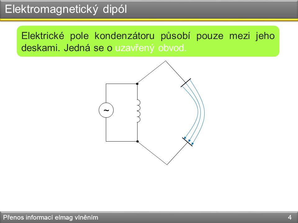 Elektromagnetický dipól Přenos informací elmag vlněním 4 ~ Elektrické pole kondenzátoru působí pouze mezi jeho deskami. Jedná se o uzavřený obvod.