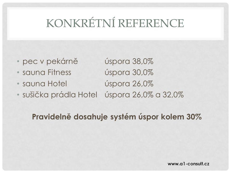 KONKRÉTNÍ REFERENCE pec v pekárněúspora 38,0% sauna Fitnessúspora 30,0% sauna Hotelúspora 26,0% sušička prádla Hotelúspora 26,0% a 32,0% Pravidelně dosahuje systém úspor kolem 30% www.a1-consult.cz