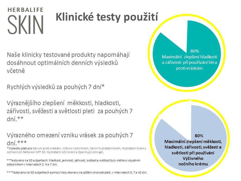 Klinické testy použití Naše klinicky testované produkty napomáhají dosáhnout optimálních denních výsledků včetně Rychlých výsledků za pouhých 7 dní* V