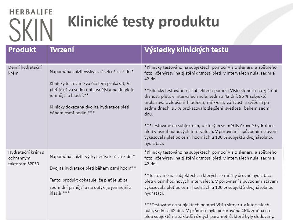 Klinické testy produktu ProduktTvrzeníVýsledky klinických testů Denní hydratační krém Napomáhá snížit výskyt vrásek už za 7 dní* Klinicky testované za