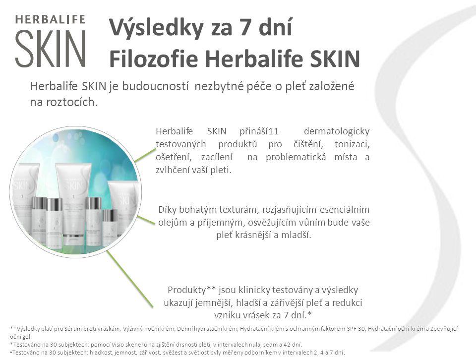 Výsledky za 7 dní Filozofie Herbalife SKIN Herbalife SKIN je budoucností nezbytné péče o pleť založené na roztocích. Díky bohatým texturám, rozjasňují