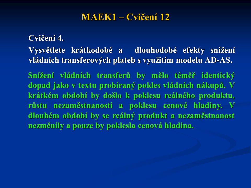 MAEK1 – Cvičení 12 Cvičení 4. Vysvětlete krátkodobé a dlouhodobé efekty snížení vládních transferových plateb s využitím modelu AD-AS. Snížení vládníc