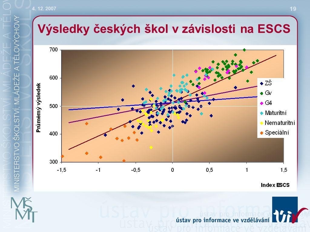 4. 12. 2007 19 Výsledky českých škol v závislosti na ESCS