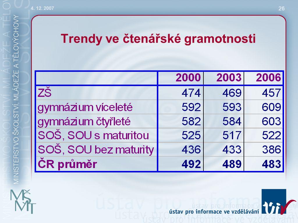 4. 12. 2007 26 Trendy ve čtenářské gramotnosti