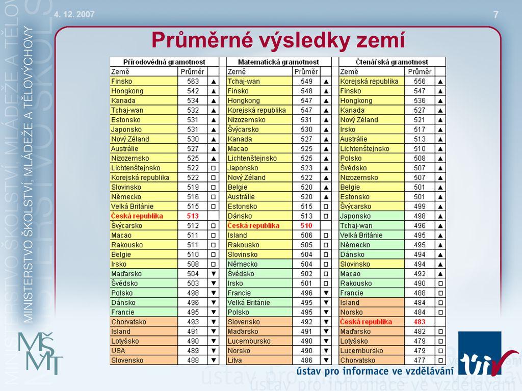 4. 12. 2007 7 Průměrné výsledky zemí