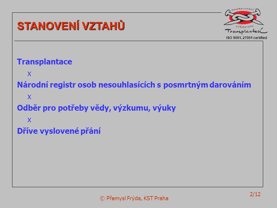 © Přemysl Frýda, KST Praha 2/12 ISO 9001, 27001 certified STANOVENÍ VZTAHŮ Transplantace x Národní registr osob nesouhlasících s posmrtným darováním x