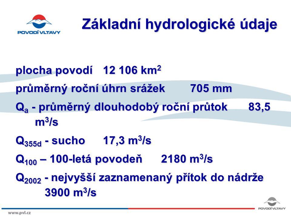 8/9/12 Základní hydrologické údaje plocha povodí12 106 km 2 průměrný roční úhrn srážek 705 mm Q a - průměrný dlouhodobý roční průtok83,5 m 3 /s Q 355d