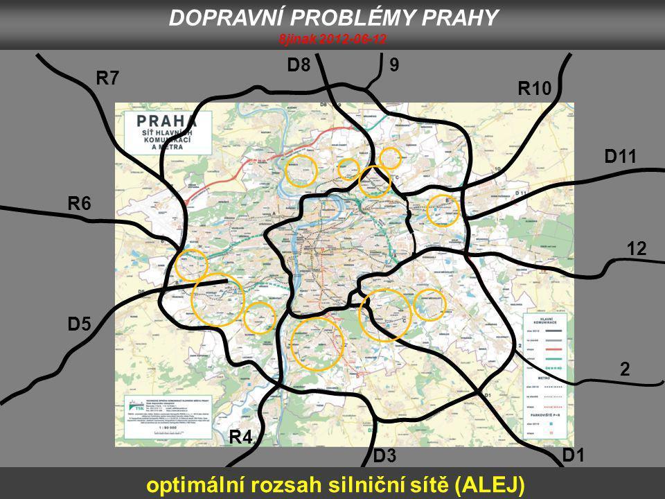 D1 2 12 D11 R10 9D8 R7 R6 D5 D3 R4 DOPRAVNÍ PROBLÉMY PRAHY 8jinak 2012-06-12 optimální rozsah silniční sítě (ALEJ)