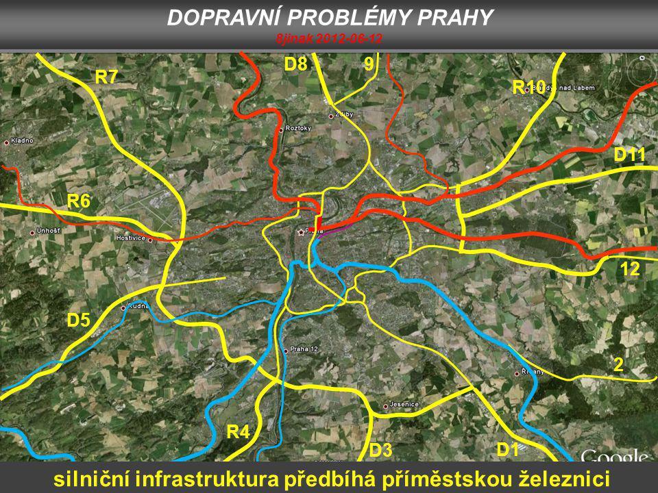 D1 2 12 D11 R10 9D8 R7 R6 D5 R4 D3 DOPRAVNÍ PROBLÉMY PRAHY 8jinak 2012-06-12 silniční infrastruktura předbíhá příměstskou železnici