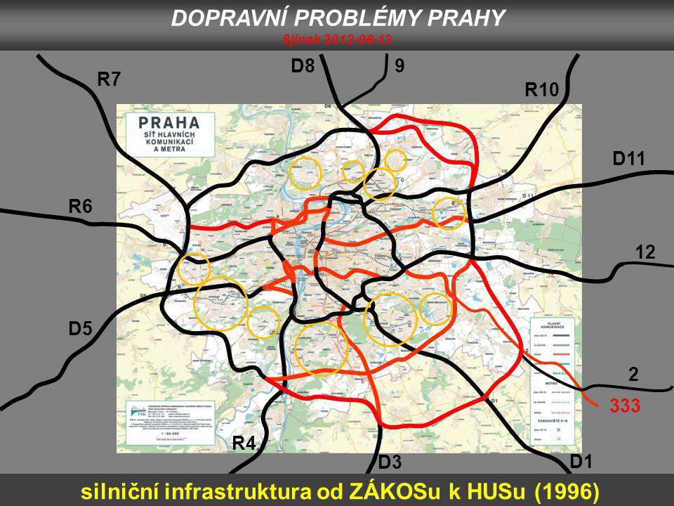 D1 2 12 D11 R10 9D8 R7 R6 D5 D3 R4 DOPRAVNÍ PROBLÉMY PRAHY 8jinak 2012-06-12 silniční infrastruktura HUS (1996) a koncept ÚP Prahy 2009