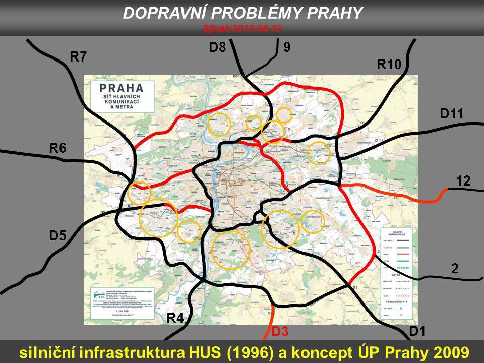D1 2 12 D11 R10 9D8 R7 R6 D5 D3 R4 DOPRAVNÍ PROBLÉMY PRAHY 8jinak 2012-06-12 dopravní infrastruktura - jak dál?