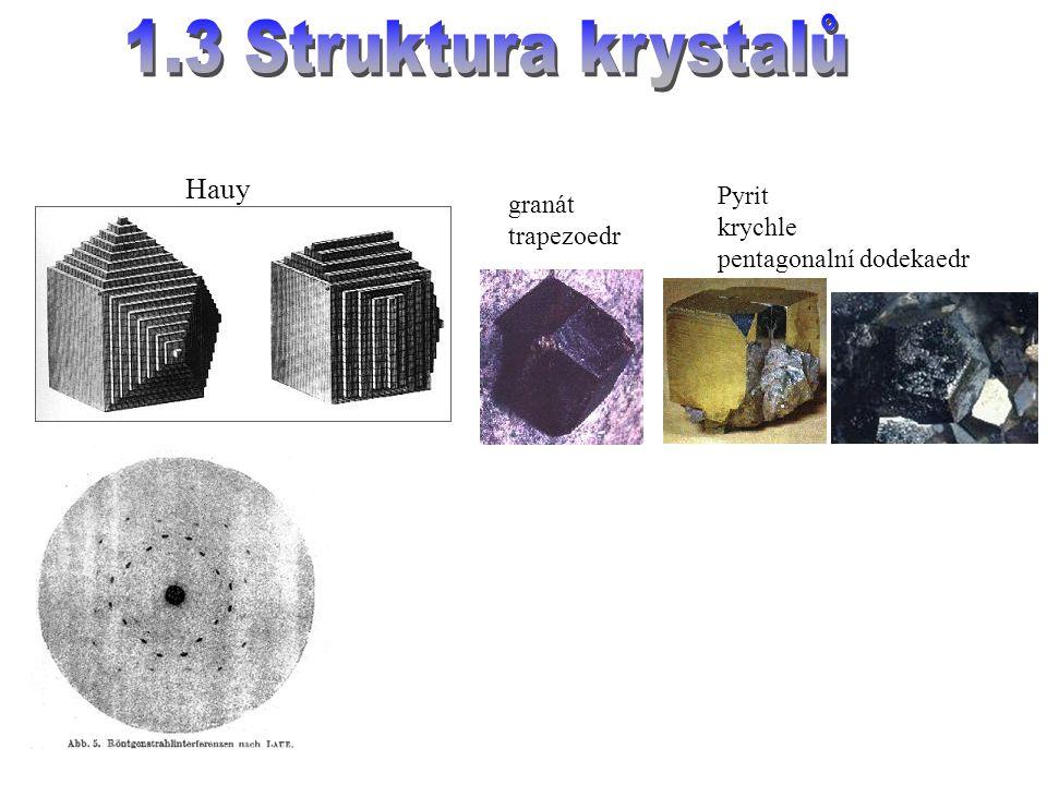 Pyrit krychle pentagonalní dodekaedr granát trapezoedr Hauy