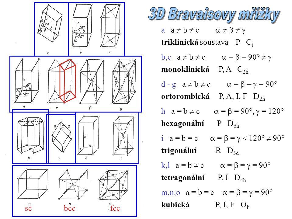a a  b  c      triklinická soustava P C i b,c a  b  c  =  = 90°   monoklinická P, A C 2h d - g a  b  c  =  =  = 90° ortorombická P, A, I, F D 2h h a = b  c  =  = 90°,  = 120° hexagonální P D 6h i a = b = c  =  =  < 120°  90° trigonální R D 3d k,l a = b  c  =  =  = 90° tetragonální P, I D 4h m,n,o a = b = c  =  =  = 90° kubická P, I, F O h scbccfcc