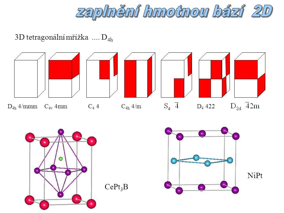 3D tetragonální mřížka.... D 4h D 4h 4/mmmD 4 422C 4v 4mmC 4h 4/mC 4 4 CePt 3 B NiPt