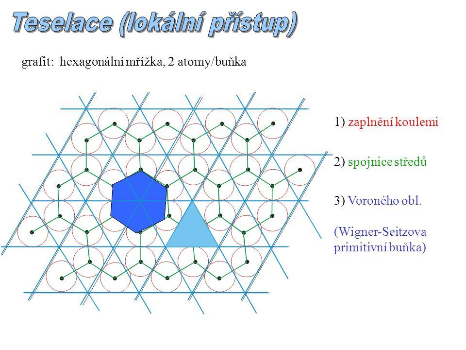 1) zaplnění koulemi grafit: hexagonální mřížka, 2 atomy/buňka 2) spojnice středů 3) Voroného obl.