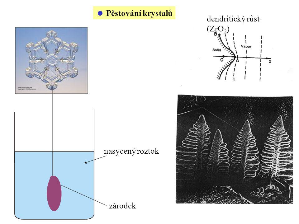 dendritický růst (ZrO 2 )  Pěstování krystalů nasycený roztok zárodek