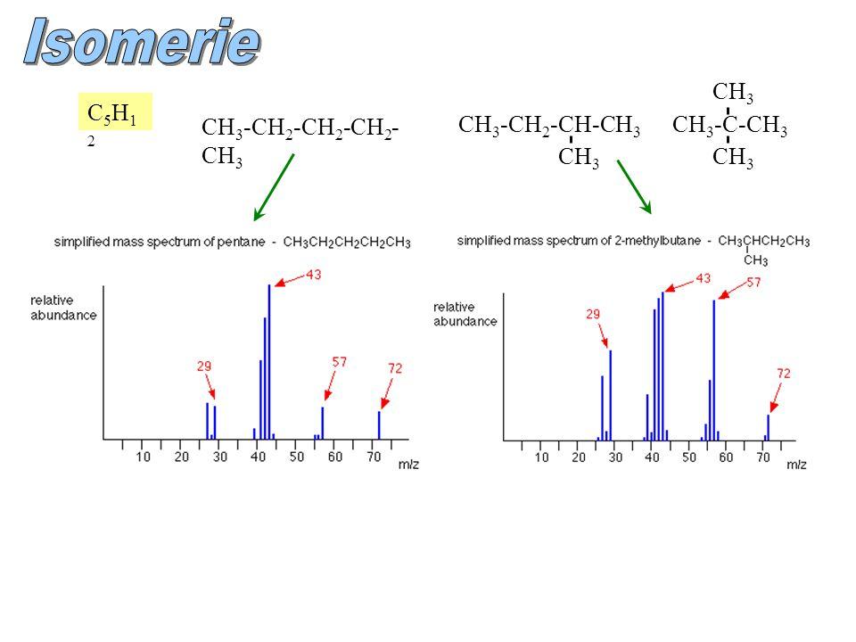 C5H12C5H12 CH 3 -CH 2 -CH 2 -CH 2 - CH 3 CH 3 -CH 2 -CH-CH 3 CH 3 CH 3 -C-CH 3 CH 3