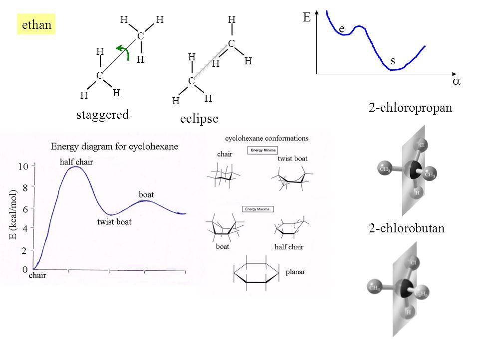 ethan C C H H H H HH C H H H C H H H eclipse staggered E  e s 2-chloropropan 2-chlorobutan