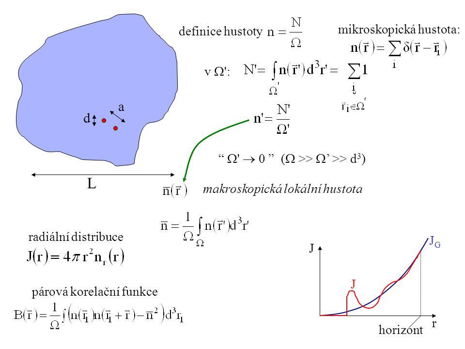 L a d mikroskopická hustota: definice hustoty v  :   0 (  >>  ' >> d 3 ) makroskopická lokální hustota párová korelační funkce radiální distribuce J r JGJG J horizont