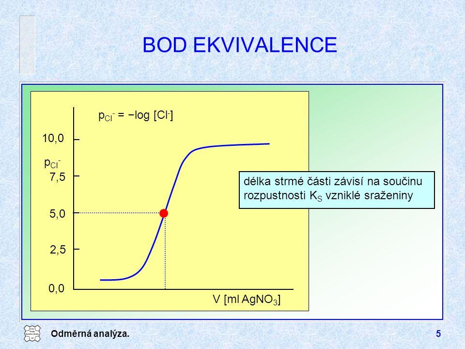 Odměrná analýza.5 BOD EKVIVALENCE Titrační křivka bod ekvivalence V [ml AgNO 3 ] p Cl - 2,5 7,5 5,0 10,0 p Cl - = −log [Cl - ] 0,0 délka strmé části závisí na součinu rozpustnosti K S vzniklé sraženiny