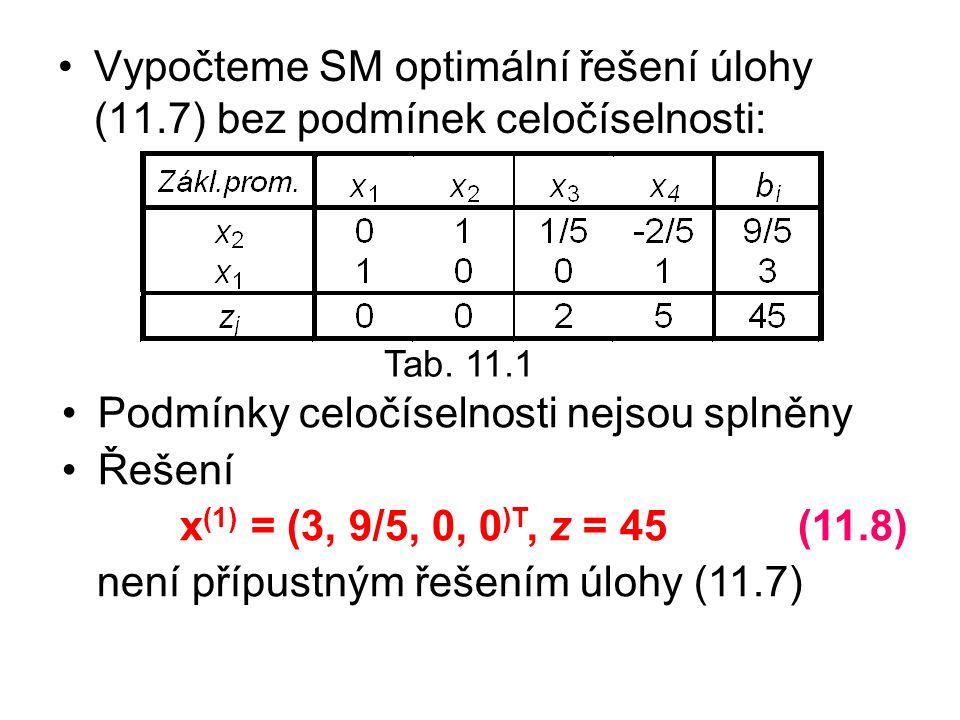Vypočteme SM optimální řešení úlohy (11.7) bez podmínek celočíselnosti: Tab. 11.1 Podmínky celočíselnosti nejsou splněny Řešení x (1) = (3, 9/5, 0, 0