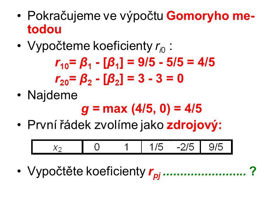 Pokračujeme ve výpočtu Gomoryho me- todou Vypočteme koeficienty r i0 : r 10 = β 1 - [β 1 ] = 9/5 - 5/5 = 4/5 r 20 = β 2 - [β 2 ] = 3 - 3 = 0 Najdeme g