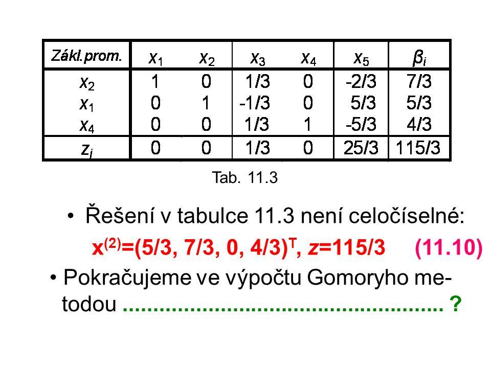 Tab. 11.3 Řešení v tabulce 11.3 není celočíselné: x (2) =(5/3, 7/3, 0, 4/3) T, z=115/3 (11.10) Pokračujeme ve výpočtu Gomoryho me- todou..............