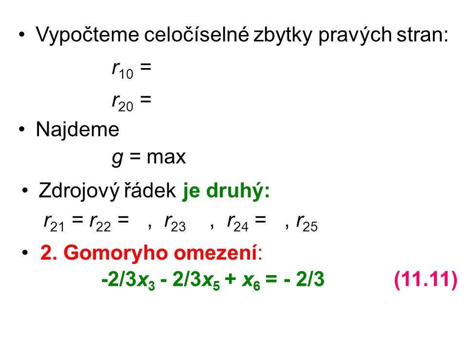 Vypočteme celočíselné zbytky pravých stran: r 10 = r 20 = Najdeme g = max Zdrojový řádek je druhý: 2. Gomoryho omezení: -2/3x 3 - 2/3x 5 + x 6 = - 2/3