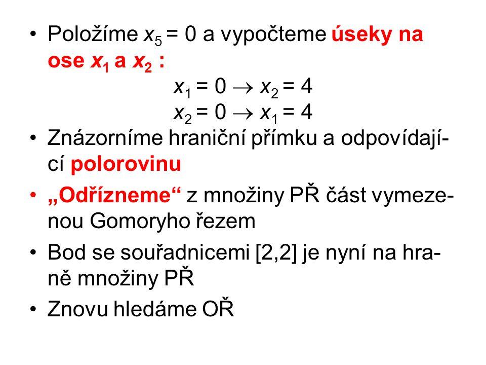 """Položíme x 5 = 0 a vypočteme úseky na ose x 1 a x 2 : x 1 = 0  x 2 = 4 x 2 = 0  x 1 = 4 Znázorníme hraniční přímku a odpovídají- cí polorovinu """"Odří"""