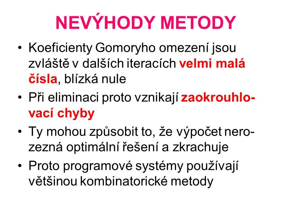 NEVÝHODY METODY Koeficienty Gomoryho omezení jsou zvláště v dalších iteracích velmi malá čísla, blízká nule Při eliminaci proto vznikají zaokrouhlo- v