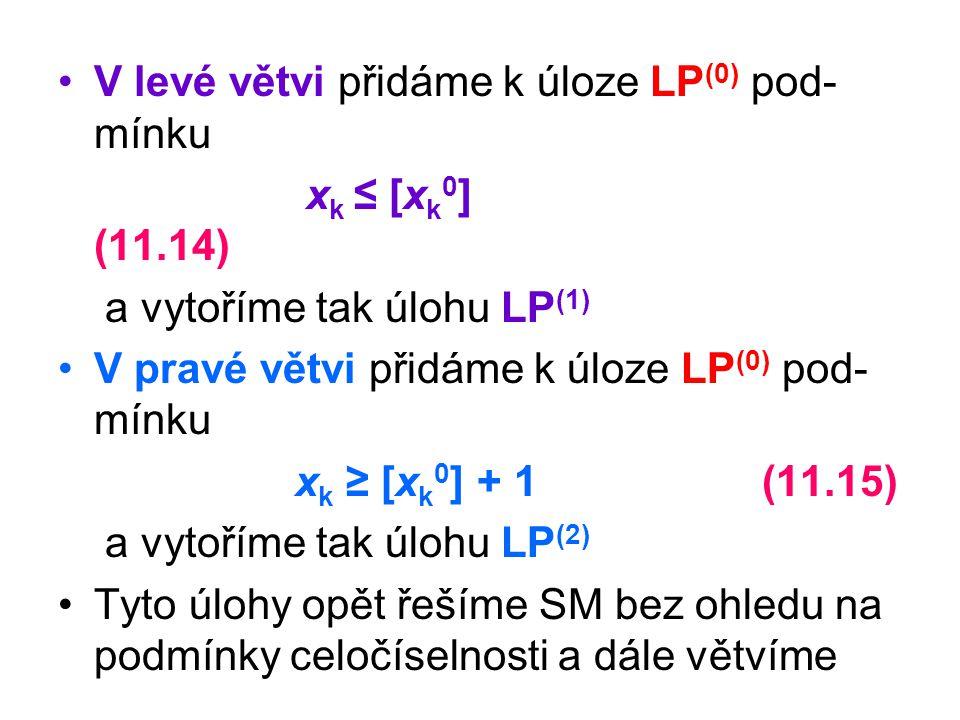 V levé větvi přidáme k úloze LP (0) pod- mínku x k ≤ [x k 0 ] (11.14) a vytoříme tak úlohu LP (1) V pravé větvi přidáme k úloze LP (0) pod- mínku x k