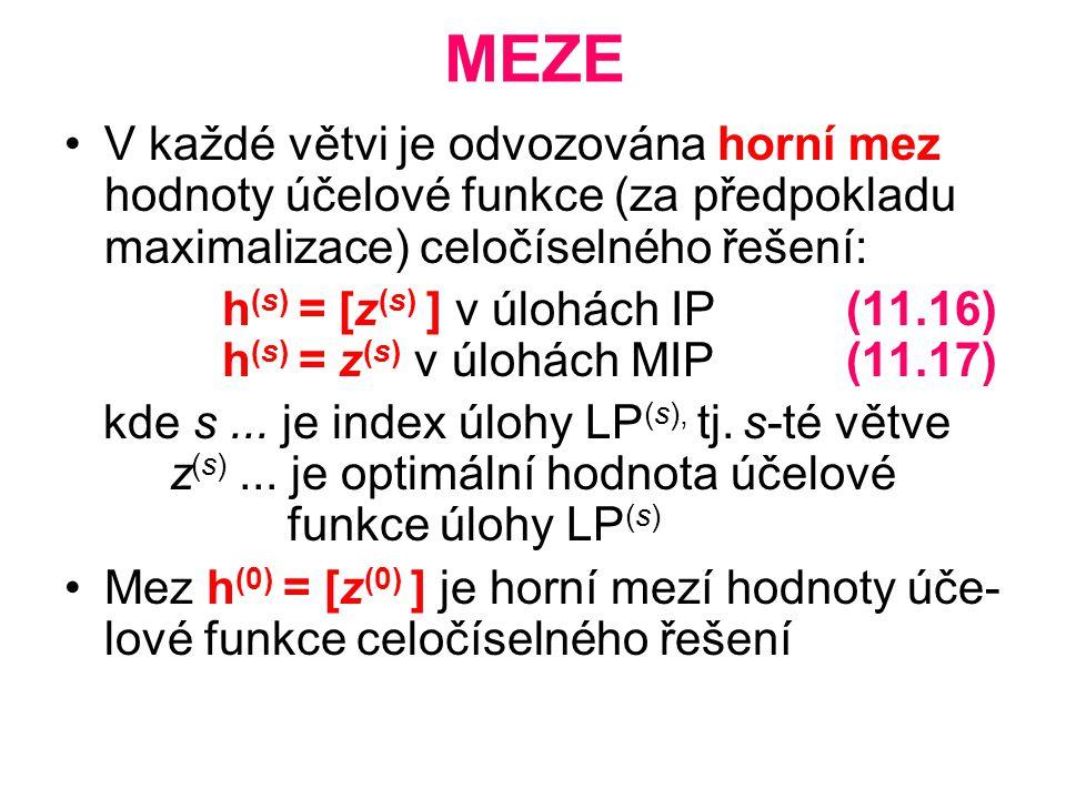 MEZE V každé větvi je odvozována horní mez hodnoty účelové funkce (za předpokladu maximalizace) celočíselného řešení: h (s) = [z (s) ] v úlohách IP (1