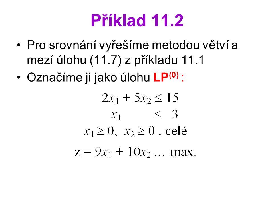 Příklad 11.2 Pro srovnání vyřešíme metodou větví a mezí úlohu (11.7) z příkladu 11.1 Označíme ji jako úlohu LP (0) :