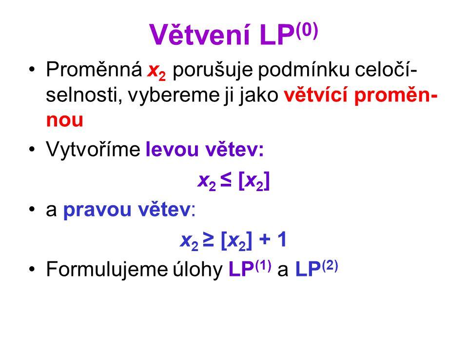 Větvení LP (0) Proměnná x 2 porušuje podmínku celočí- selnosti, vybereme ji jako větvící proměn- nou Vytvoříme levou větev: x 2 ≤ [x 2 ] a pravou věte