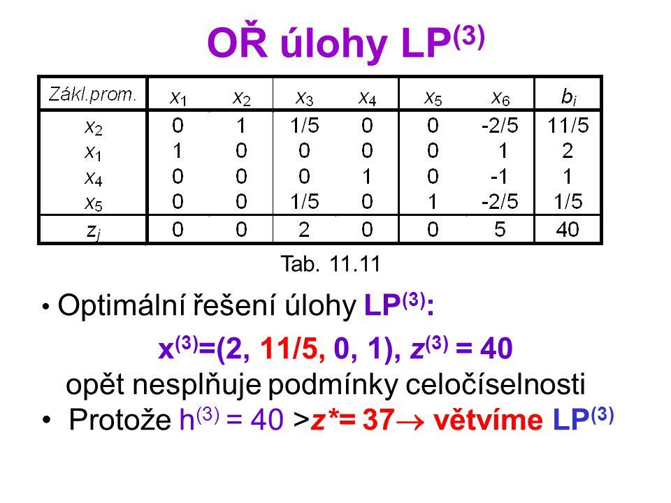 Optimální řešení úlohy LP (3) : x (3) =(2, 11/5, 0, 1), z (3) = 40 opět nesplňuje podmínky celočíselnosti Protože h (3) = 40 >z*= 37  větvíme LP (3)