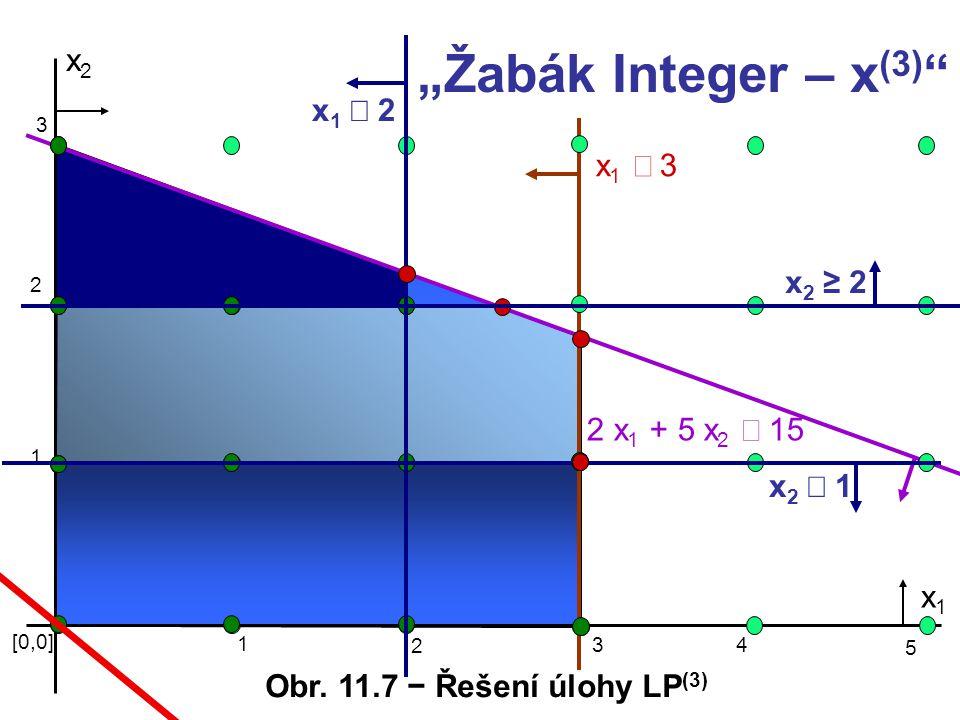"""x2x2 x1 3x1 3 2 x 1 + 5 x 2  15 [0,0] 1 3 x1x1 2 1 2 3 4 5 x2 1x2 1 x2 ≥2x2 ≥2 x1 2x1 2 """"Žabák Integer – x (3) """" Obr. 11.7 − Řešení úlo"""