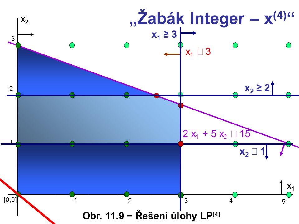 """x2x2 x1 3x1 3 2 x 1 + 5 x 2  15 [0,0] 1 3 x1x1 2 1 2 3 4 5 x2 1x2 1 x2 ≥2x2 ≥2 x1 ≥3x1 ≥3 """"Žabák Integer – x (4) """" Obr. 11.9 − Řešení úlo"""