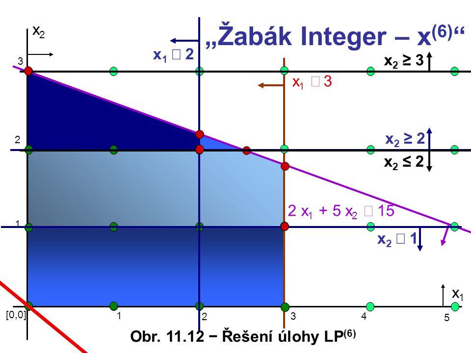 """x2x2 x1 3x1 3 2 x 1 + 5 x 2  15 [0,0] 1 3 x1x1 2 1 2 3 4 5 x2 1x2 1 x2 ≥2x2 ≥2 x1 2x1 2 x2 ≥3x2 ≥3 """"Žabák Integer – x (6) """" x2 ≤2x2"""