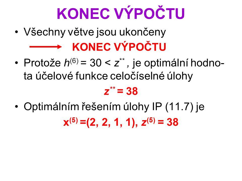 KONEC VÝPOČTU Všechny větve jsou ukončeny Protože h (6) = 30 < z **, je optimální hodno- ta účelové funkce celočíselné úlohy z ** = 38 Optimálním řeše