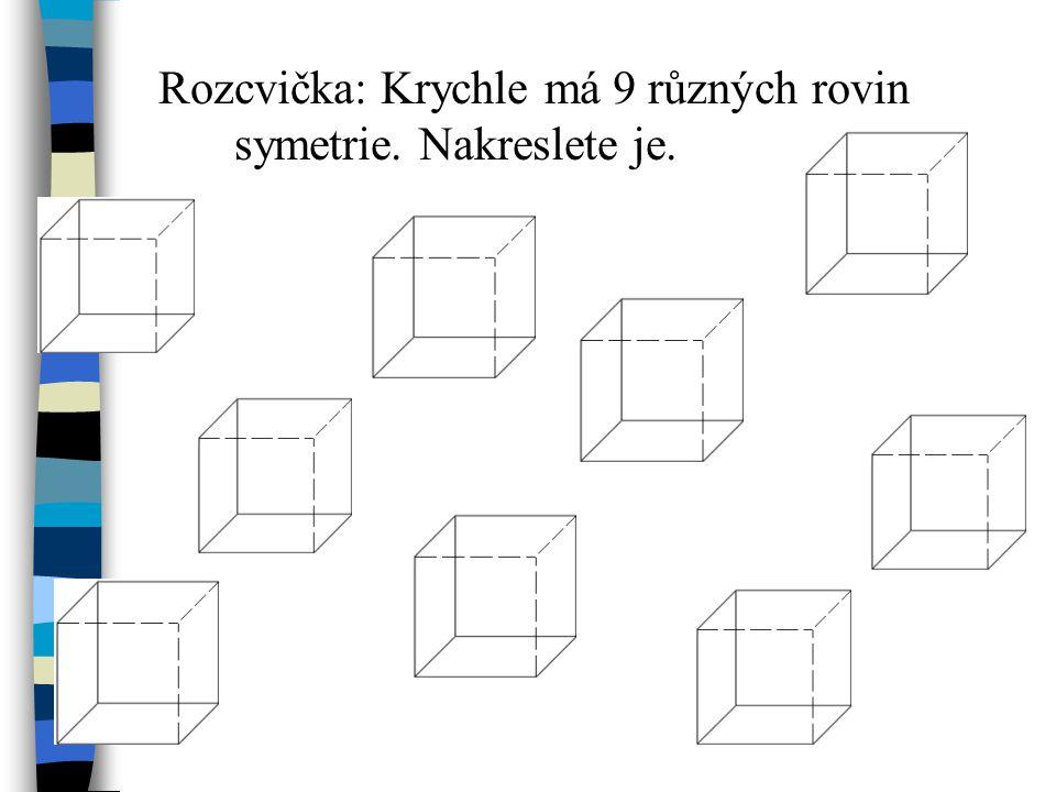 Rozcvička: Krychle má 9 různých rovin symetrie. Nakreslete je.