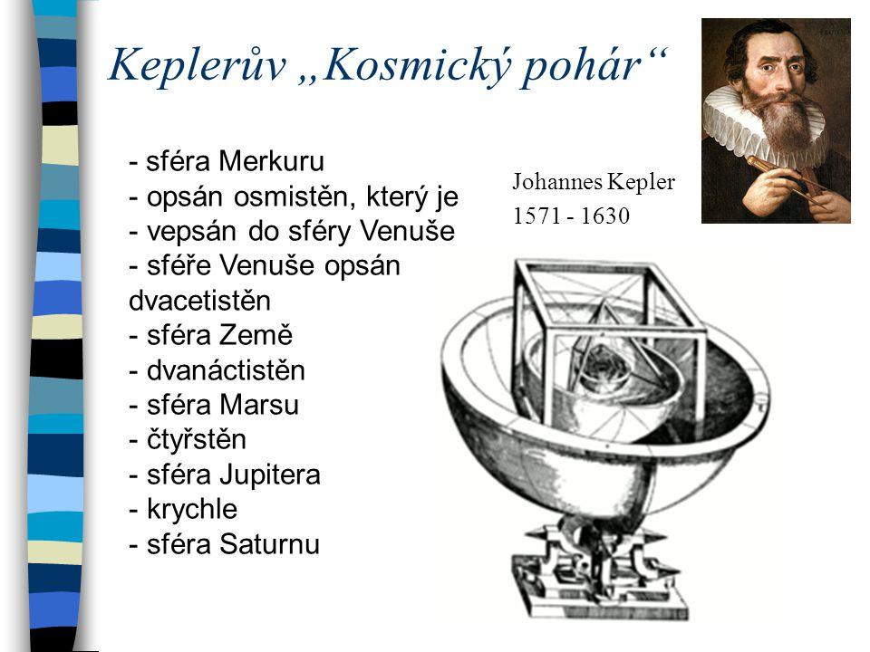 """Keplerův """"Kosmický pohár"""" - sféra Merkuru - opsán osmistěn, který je - vepsán do sféry Venuše - sféře Venuše opsán dvacetistěn - sféra Země - dvanácti"""