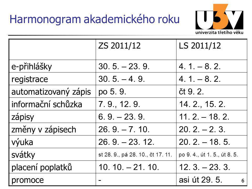 66 Harmonogram akademického roku Z S 2011/12 L S 2011/12 e-přihlášky 30. 5. – 23. 9.4. 1. – 8. 2. registrace 30. 5. – 4. 9.4. 1. – 8. 2. automatizovan