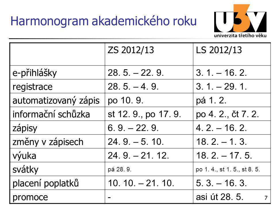 77 Harmonogram akademického roku Z S 2012/13 L S 2012/13 e-přihlášky 28. 5. – 22. 9.3. 1. – 16. 2. registrace 28. 5. – 4. 9.3. 1. – 29. 1. automatizov