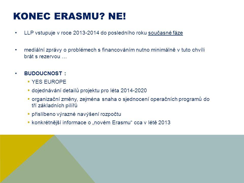 KONEC ERASMU? NE! LLP vstupuje v roce 2013-2014 do posledního roku současné fáze mediální zprávy o problémech s financováním nutno minimálně v tuto ch