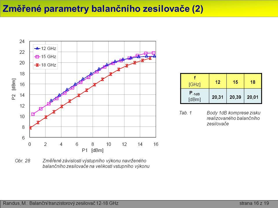 Změřené parametry balančního zesilovače (2) Randus, M.: Balanční tranzistorový zesilovač 12-18 GHz strana 16 z 19 Obr. 28Změřené závislosti výstupního