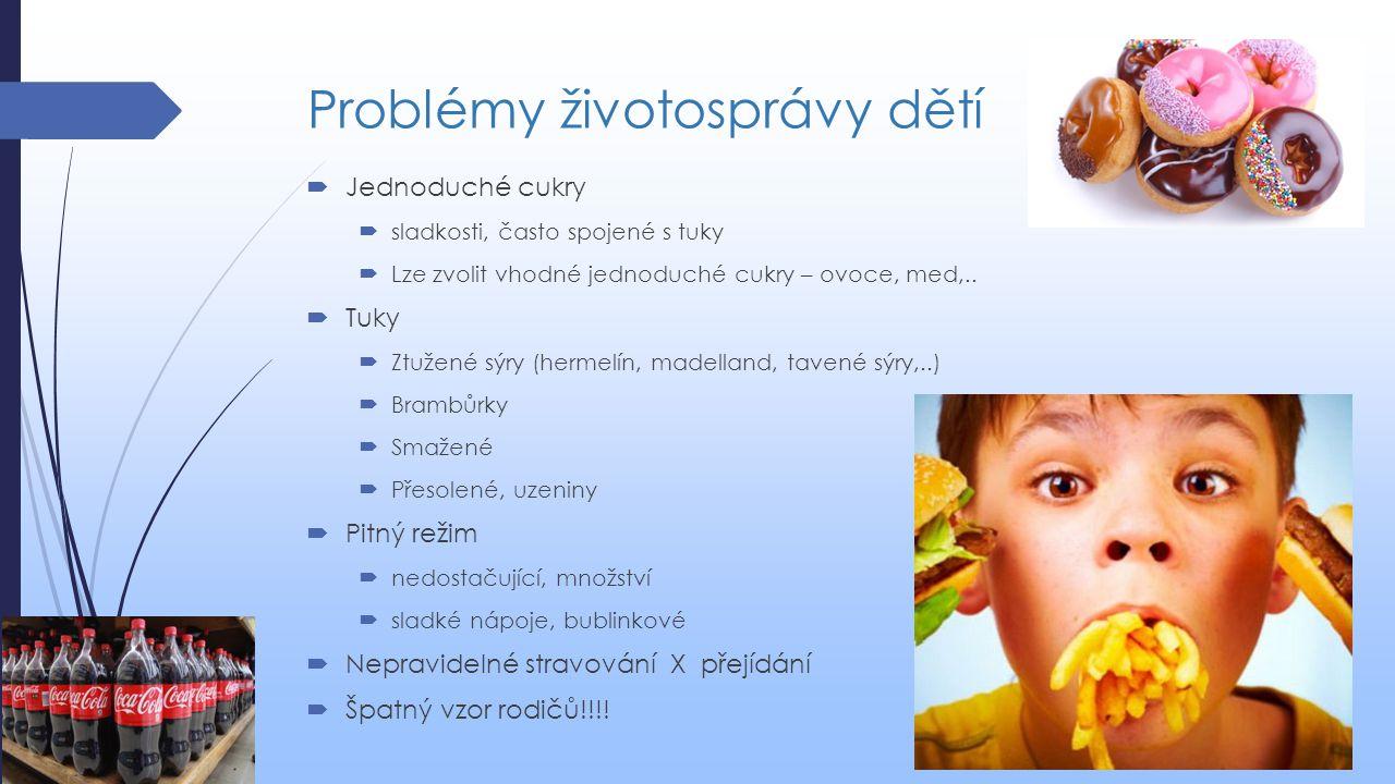 Problémy životosprávy dětí  Jednoduché cukry  sladkosti, často spojené s tuky  Lze zvolit vhodné jednoduché cukry – ovoce, med,..  Tuky  Ztužené