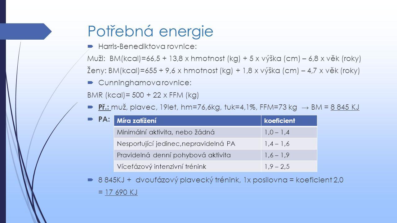 Potřebná energie  Harris-Benediktova rovnice: Muži: BM(kcal)=66,5 + 13,8 x hmotnost (kg) + 5 x výška (cm) – 6,8 x věk (roky) Ženy: BM(kcal)=655 + 9,6