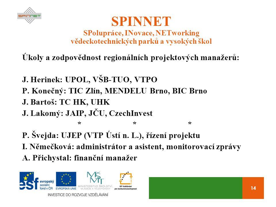 14 SPINNET SPolupráce, INovace, NETworking vědeckotechnických parků a vysokých škol Úkoly a zodpovědnost regionálních projektových manažerů: J.