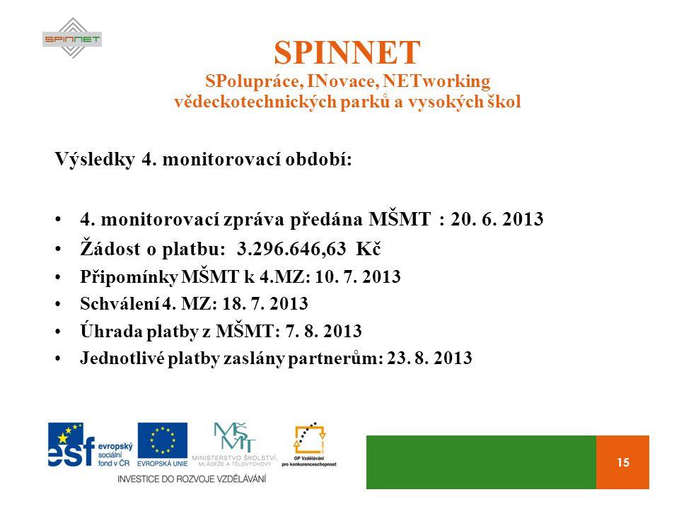 15 SPINNET SPolupráce, INovace, NETworking vědeckotechnických parků a vysokých škol Výsledky 4.