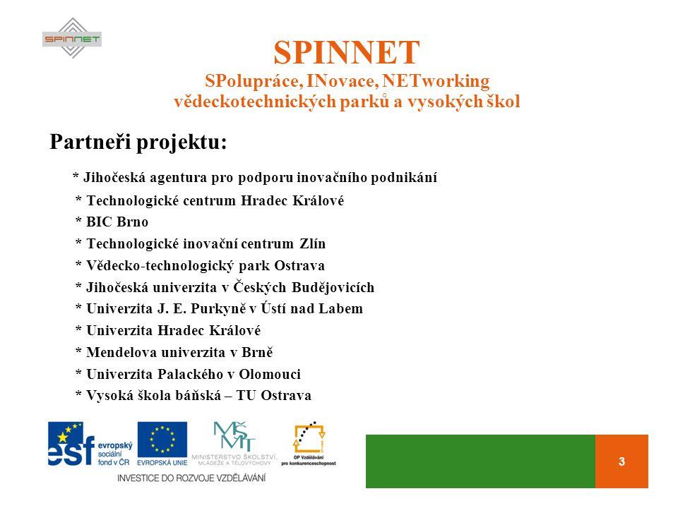 3 SPINNET SPolupráce, INovace, NETworking vědeckotechnických parků a vysokých škol Partneři projektu: * Jihočeská agentura pro podporu inovačního podn